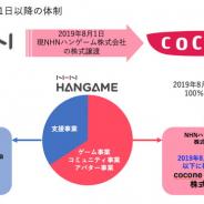 NHNハンゲーム、ココネ傘下入りに伴い「cocone fukuoka」に社名変更 運営中の「ハンゲーム」も「ハンゲ(hange)」に
