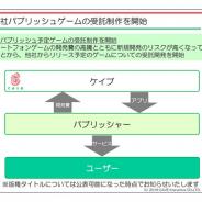 ケイブ、ゲームの受託開発ビジネスを開始 新作開発のリスクの高まりを受けて 岡本吉起氏プロデュースの新作は開発中