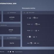 H2インタラクティブ、eSports配信データ分析サイト「ESPORTS CHARTS」の日本向けサービスを開始