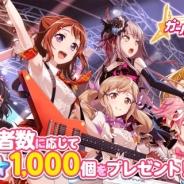 Craft Eggとブシロード、『バンドリ! ガールズバンドパーティ!』で「100万人事前登録キャンペーン」を実施 30万人&50万人突破の特典を公開!