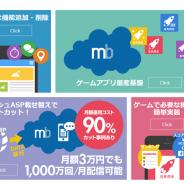 ニフティ、『ニフティクラウド mobile backend』サイトを大幅リニューアル 利用ケースやプッシュ通知機能の特設ページなどを掲載