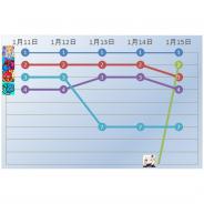 『FGO』が1月3日から13日連続の首位 新★5キャラ「甘雨(氷)」登場の『原神』は週末に2位まで急浮上…Google Play売上ランキングの1週間を振り返る