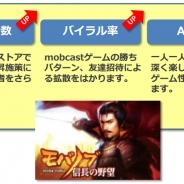 【mobcastランキング(8/15)】首位の『モバノブ』は月商1億円の『モバサカ』初月を超える初動。enish『バハムートクライシス』もTOP15入り