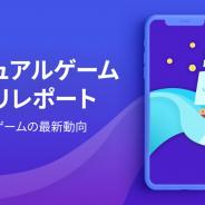 カジュアルゲームのインストールコスト120%上昇 iOSのIDFA利用制限でAndroidに広告集中 プレイアブル広告が増加 Liftoff調査