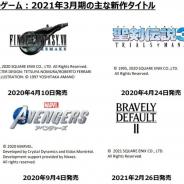 スクエニHD、HDゲームの21年3月期の売上は130%増の966億円 「FF VII REMAKE」など大型タイトルを発売