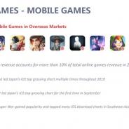NetEase、19年10-12月は増収増益 ネットゲーム堅調 『荒野行動』と『Identity V』の日本での人気にも言及 オンライン学習サービス拡大