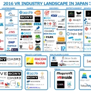 "【Featured News】Introducing the industry map overviewed Japanese VR market, ""2016 VR Industry Landscape in JAPAN"""