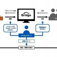 エイベックス、エンタメ領域に特化したクラウドファンディングサービス「Bridge」を9月に開始 クリエイターを支援へ