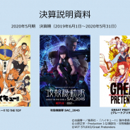 IGポート、20年5月期は増収・黒字転換 アニメ制作が6期ぶり黒字 今期はNetflixとの取組み、アニメと出版のシナジー創出にも注力