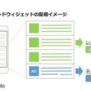 ユナイテッド、スマートフォン向けSSP「AdStir」がレコメンドウィジェットのメディエーション機能を提供開始