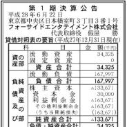 フォーサイドエンタテイメント、15年12月期の最終損益は1.63億円の赤字…『官報』で判明