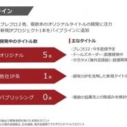 gumi川本副社長「超有力IPとは誰もが知っているIP」 新作タイトルについてコメント
