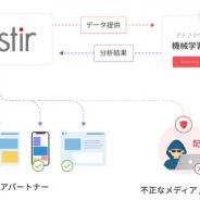 ユナイテッド、「adstir」にAI 搭載アドフラウド対策ツール「SpiderAF」を導入!