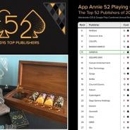 ゲームヴィル、App Annie「2015年世界トップ52パブリッシャー」13位に、4年連続で登場 『ドラゴンスラッシュ』や『クリティカ』などが貢献
