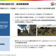 ドリコム、位置情報ゲーム開発PF「AROW」の商業化で進展 IPタイトルをプロトタイプ開発 J-LODの補助金の対象にも