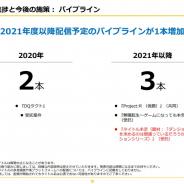 Aiming、21年以降リリース予定の新作パイプラインは3本 椎葉社長は『ダンまち』新作と『無職転生』に期待寄せる