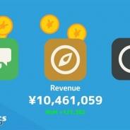 FULLER、アプリ市場分析サービス「App Ape Analytics」で新機能「セールス」の提供を開始 他社アプリの課金額が把握可能に