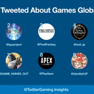 Twitter、20年上半期のゲーム関連ツイートは10億突破と過去最高 投稿数1位は日本 あつ森やFGO、ツイステ、あんスタが上位に