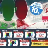 セガゲームス、『プロサッカークラブをつくろう! ロード・トゥ・ワールド』でベテランプレーヤーSCOUT開催 STEP10は新★5選手確定