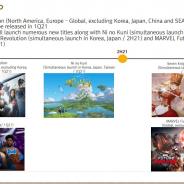 韓国Netmarble、大型タイトル『二ノ国』を21年4~6月中に日本・韓国・台湾で同時リリース 『セブンナイツ』新作は下期に
