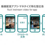 fluct、動画配信アプリのマネタイズに特化した「fluct instream video for app」の提供開始