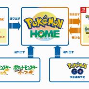 ポケモン、『Pokémon HOME』を2月中にサービス開始! 『ポケットモンスター』シリーズのポケモンを管理できるクラウドサービス