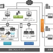 IDCフロンティア、アイビーシーと業務提携。クラウドのパフォーマンス最適化や監視・運用サービスを共同開発・販売