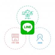 LINE、「LINE」を活用した店頭販促ソリューション「LINE SP Solutions」の本格提供を開始
