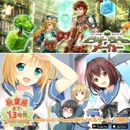 松戸コンテンツ事業者連絡協議会、『ビットゲームメーカー』と『秋葉原まで13時間~姫はゲームを作りたいっ!~完全版』の配信を開始