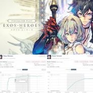 LINE Gamesの新作RPG『エグゾスヒーローズ』が好スタート…App StoreとGoogle Playの売上ランキングでTOP50に!