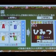 【UNITE JAPAN 2014】KLabの新作RPG『かぶりん!』にも導入されたゲーム開発向け2Dスプライトアニメ作成ツール「SpriteStudio」に迫る