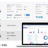 TUNE、複数の媒体で展開したスマホ広告キャンペーンのデータを統合し、自動的に費用対効果を測定するソリューション「Multiverse」の提供を開始