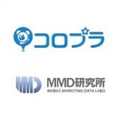 コロプラ、年末特別セミナー「2015年 スマートフォンユーザー動向調査」発表会をMMD研究所と共同で12月15日に開催