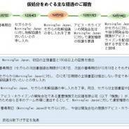 MorningTec Japan、『アビス・ホライゾン』を巡る仮処分の申立ての経過を明らかに セガは主張書面を提出せず和解協議の申し入れ 開発元が運営を継続