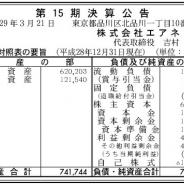 アエリアグループのエアネット、16年12月期の最終利益は4400万円