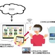 クロスデバイス、VRサービス「みんなのVR」を法人企業・自治体向けに提供…安価で手軽にVR配信が可能に