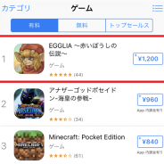 本日配信開始の『EGGLIA~赤いぼうしの伝説~』がApp Store有料アプリダウンロードランキングで首位を獲得…レビューも★5と好調な滑り出し