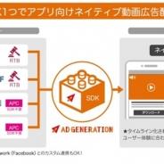 Supership、媒体社向け広告配信プラットフォーム「Ad Generation」でアプリ向けネイティブ動画広告の提供を開始