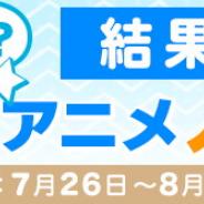 【dアニメストア調査】「ダンまちII」が夏アニメ人気投票の視聴継続で1位に 「ありふれた職業で世界最強」が2位、「異世界チート魔術師」が3位