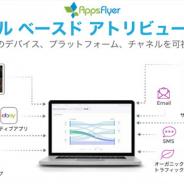 """AppsFlyer、「PBA(ピープル ベースド アトリビューション)」をリリース…モバイルに加え複数端末を横断した""""人""""ベースでの広告経路分析を実現"""