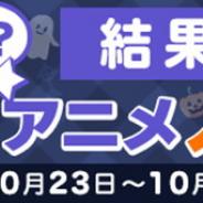 【ドコモ・アニメストア調査】『SAOWar of Underworld』が19年秋の視聴継続アニメ第1位に輝く!