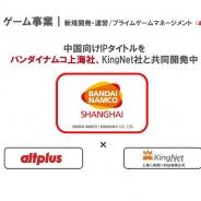 オルトプラス、中国向けIPタイトルをバンダイナムコ上海、KingNet社と共同開発中