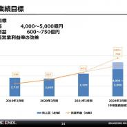 スクエニHD、24年3月期に売上4000~5000億円、営業益600~750億円目指す中期計画…NFTやメタバース進出、新規IPの創出と横展開ど