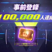 NetEase、バトルロイヤルゲーム『サイバーハンター(Cyber Hunter)』の事前登録者数が10万人を突破!