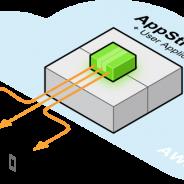 アマゾン、アプリやゲームをクラウドからストリーミングできる『Amazon AppStream』を公開