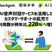 サイバーエージェント、AI音声対話サービス「AI Messenger Voicebot」を活用した実証実験で問い合わせ利用総数が例年比228%へ増加