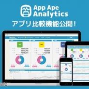 FULLER、アプリ利用動向分析ツール「App Ape Analytics」で最大3アプリを同時に分析できる比較機能の提供を開始