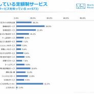 【ジャストシステム調査】最も利用されている定額制サービスは「動画配信」