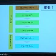 「魁!!ゲーム塾 第1回」コンセプトアーティスト・富安健一郎氏がプリプロの重要性を語りつくす―独自の「プリプロシート」作成法も紹介