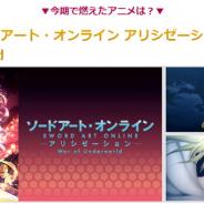 【dアニメストア調査】2019年秋アニメ、『SAOアリシゼーション WoU』が2冠! 今期笑ったのは『慎重勇者』、萌えたのは『俺好き』
